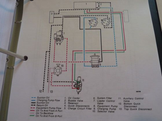 Case 1845B Uni Loader Skid Steer Service Repair Manual